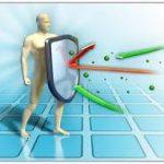 Желудочно-кишечный тракт как главный щит иммунитета. Часть III